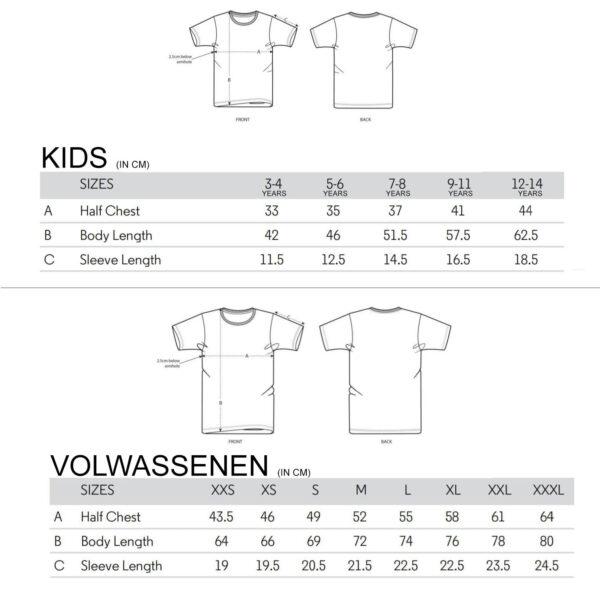 HVL sizes